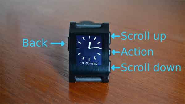 Let's have a quick look at what are the benefits of wearing a Smartwatch on your wrist