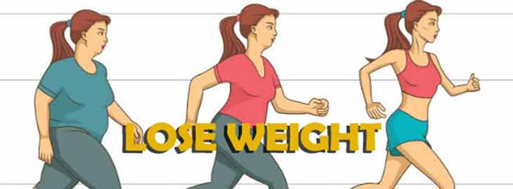 The Best Combination of Foods for Weight Loss