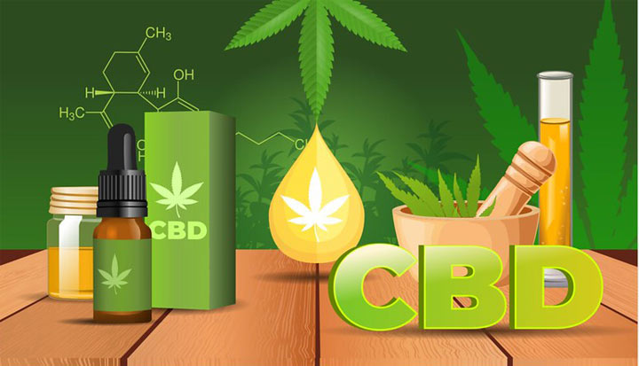 is it ok to take cbd oil before