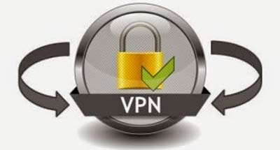 Steps to download and install the VPN on the Mac