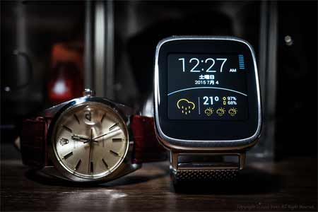 The Latest version of android in smartwatches