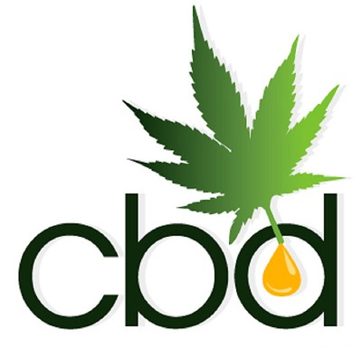 Here are some suggestions about when you take cbd oil spray
